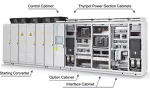 Hệ Thống Kích Từ Tĩnh Của Siemens